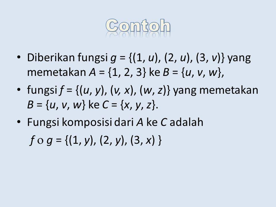 Diberikan fungsi g = {(1, u), (2, u), (3, v)} yang memetakan A = {1, 2, 3} ke B = {u, v, w}, fungsi f = {(u, y), (v, x), (w, z)} yang memetakan B = {u, v, w} ke C = {x, y, z}.