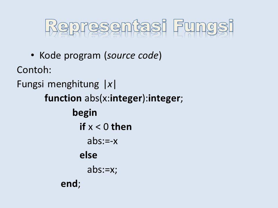 Relasi f = {(1, u), (2, v), (3, w)} dari A = {1, 2, 3} ke B = {u, v, w} adalah fungsi dari A ke B.