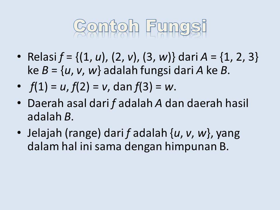 Fungsi f dikatakan berkoresponden satu- ke-satu atau bijeksi (bijection) jika f fungsi satu-ke-satu (one to one) dan juga fungsi pada (onto).