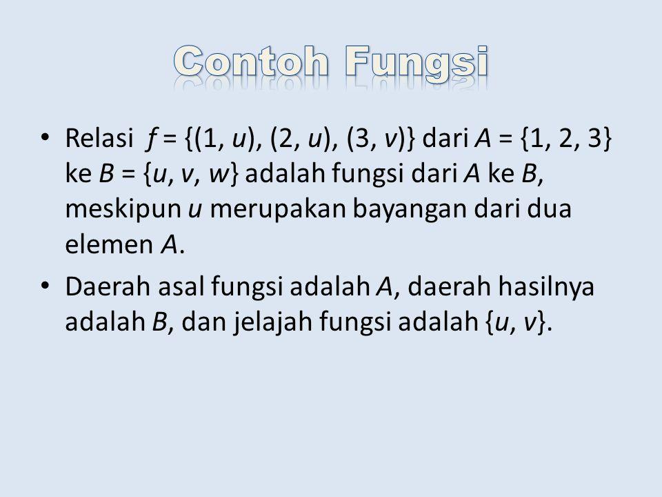 Relasi f = {(1, u), (2, v), (3, w)} dari A = {1, 2, 3, 4} ke B = {u, v, w} bukan fungsi karena tidak semua elemen A dipetakan ke B atau ada elemen A yang tidak dipetakan ke B Relasi f = {(1, u), (1, v), (2, v), (3, w)} dari A = {1, 2, 3} ke B = {u, v, w} bukan fungsi karena 1 dipetakan ke dua buah elemen B, yaitu u dan v.