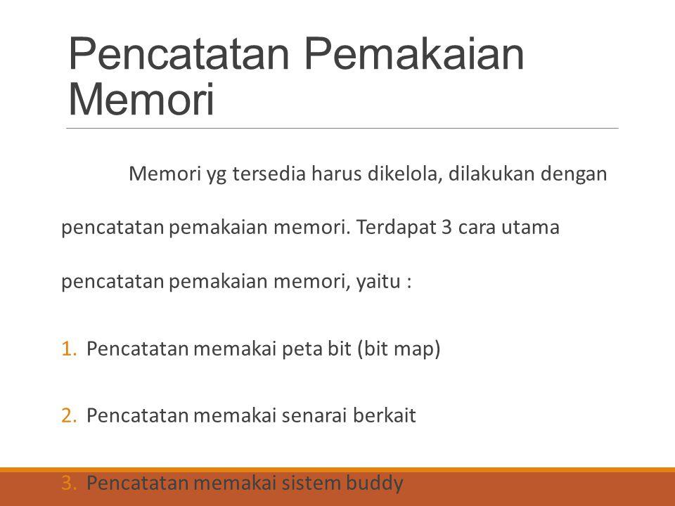 Pencatatan Pemakaian Memori Memori yg tersedia harus dikelola, dilakukan dengan pencatatan pemakaian memori. Terdapat 3 cara utama pencatatan pemakaia
