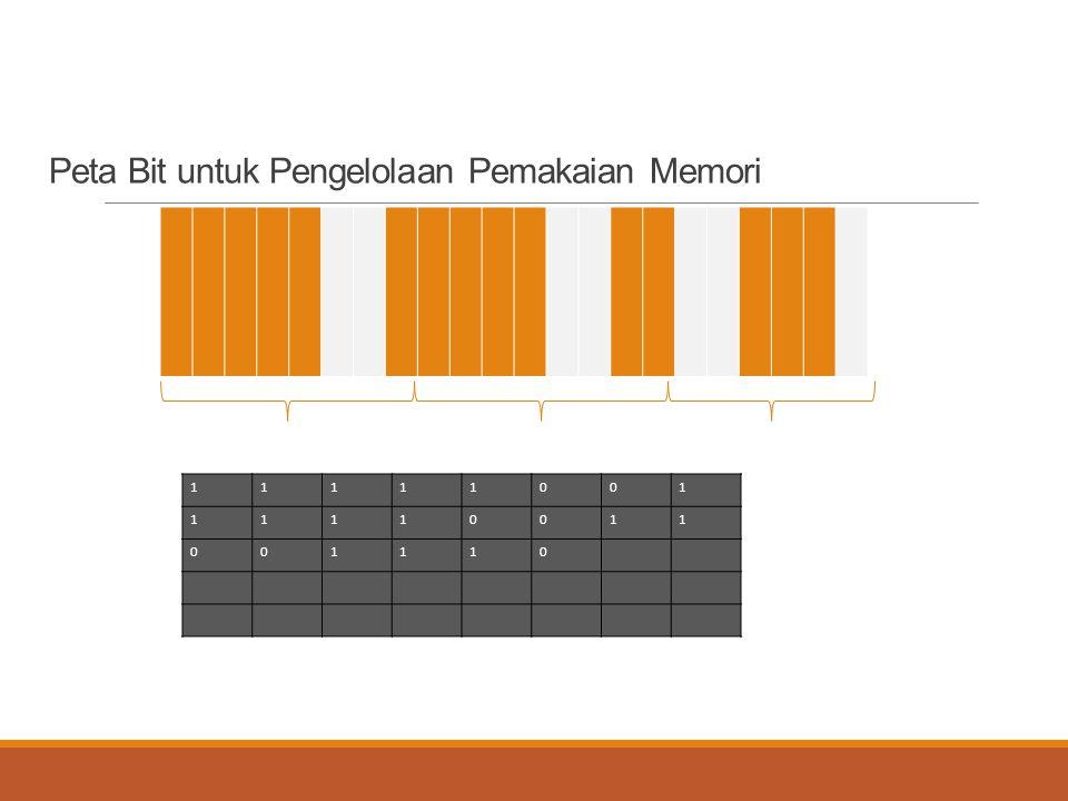 Peta Bit untuk Pengelolaan Pemakaian Memori 11111001 11110011 001110 01234 5 6 7 0 1 2 3 4 A B C AB