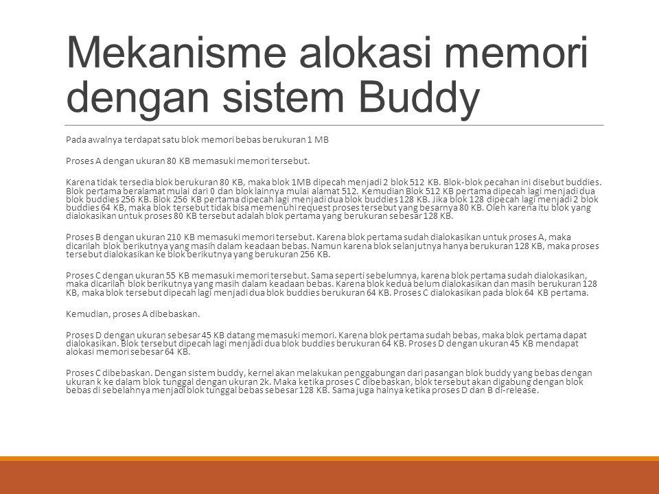 Mekanisme alokasi memori dengan sistem Buddy Pada awalnya terdapat satu blok memori bebas berukuran 1 MB Proses A dengan ukuran 80 KB memasuki memori