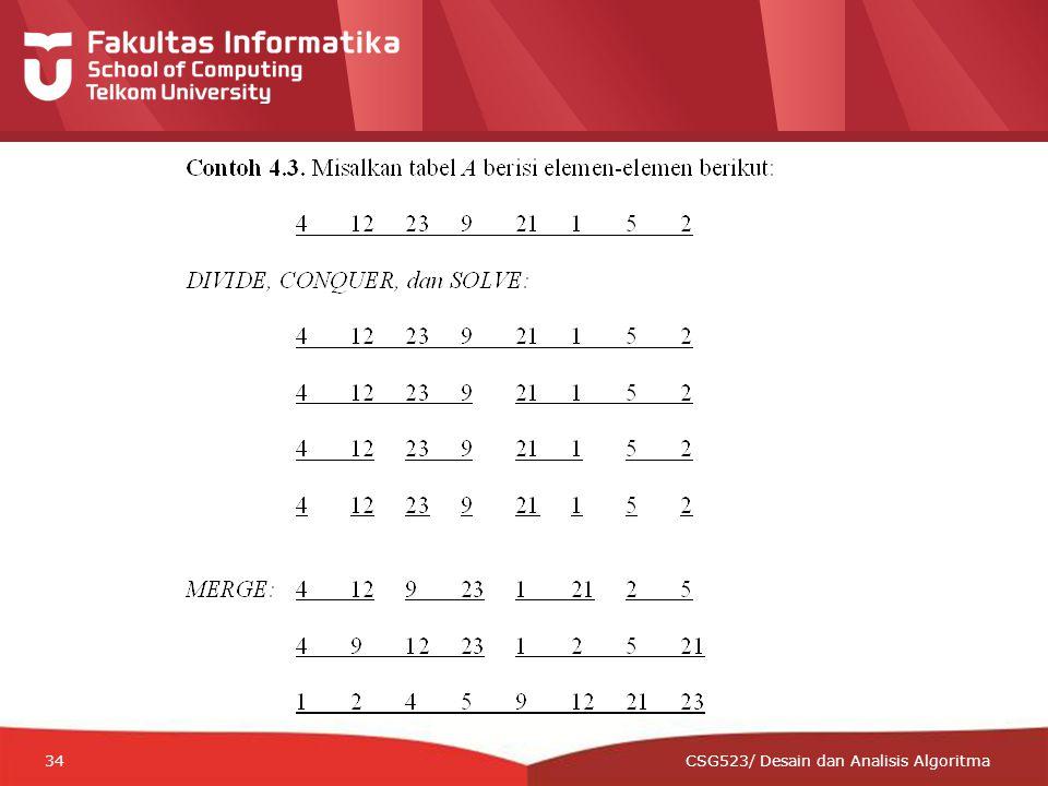 12-CRS-0106 REVISED 8 FEB 2013 34 CSG523/ Desain dan Analisis Algoritma