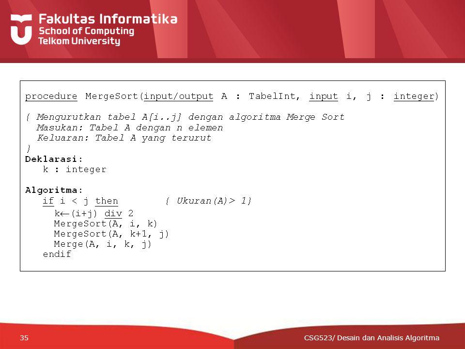 12-CRS-0106 REVISED 8 FEB 2013 35 CSG523/ Desain dan Analisis Algoritma