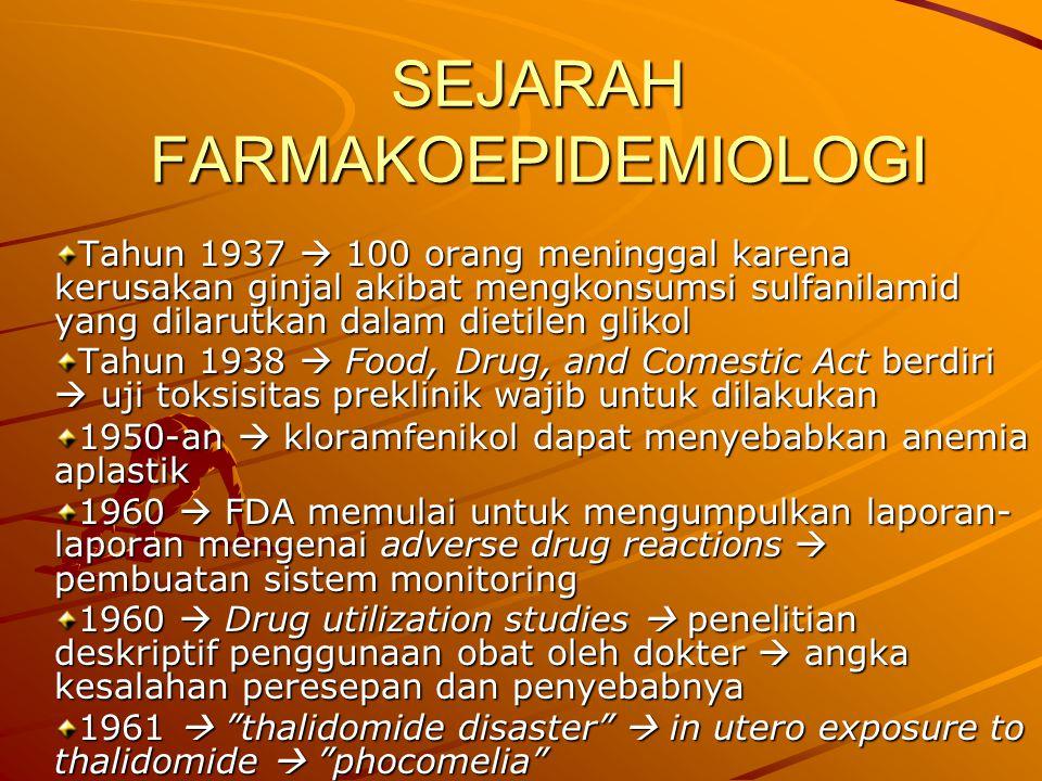 Tahun 1937  100 orang meninggal karena kerusakan ginjal akibat mengkonsumsi sulfanilamid yang dilarutkan dalam dietilen glikol Tahun 1938  Food, Dru