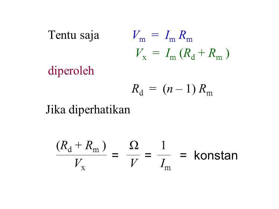 Tentu saja V m = I m R m V x = I m (R d + R m ) diperoleh R d = (n – 1) R m Jika diperhatikan (R d + R m )Ω 1 V x V I m == konstan=
