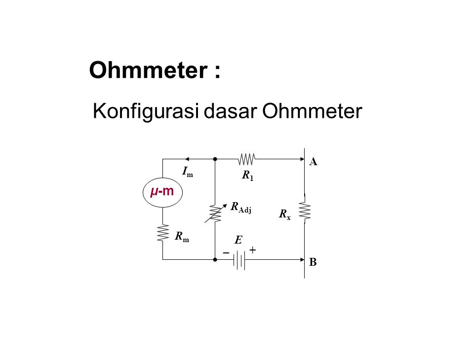 Ohmmeter : Konfigurasi dasar Ohmmeter R1R1 E ImIm μ-m RmRm RxRx R Adj _ + B A