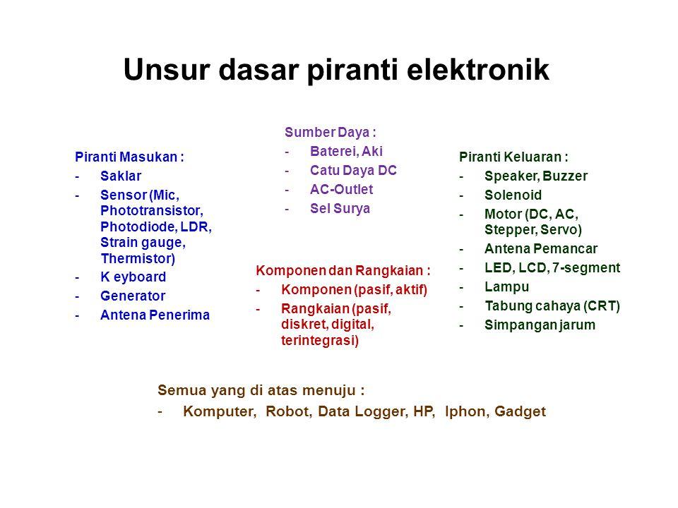 Unsur dasar piranti elektronik Piranti Masukan : -Saklar -Sensor (Mic, Phototransistor, Photodiode, LDR, Strain gauge, Thermistor) -K eyboard -Generat