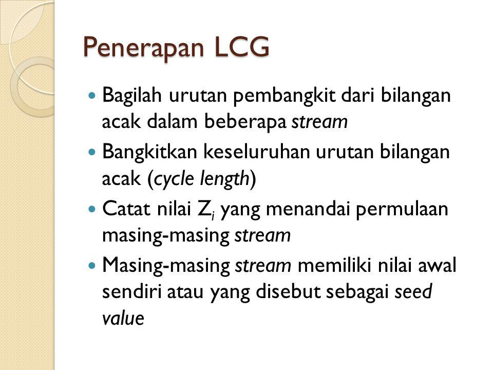 Penerapan LCG Bagilah urutan pembangkit dari bilangan acak dalam beberapa stream Bangkitkan keseluruhan urutan bilangan acak (cycle length) Catat nila