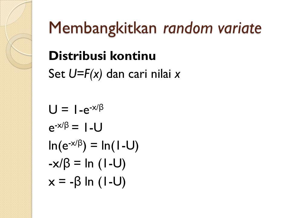 Membangkitkan random variate Distribusi kontinu Set U=F(x) dan cari nilai x U = 1-e -x/ β e -x/ β = 1-U ln(e -x/ β ) = ln(1-U) -x/ β = ln (1-U) x = -