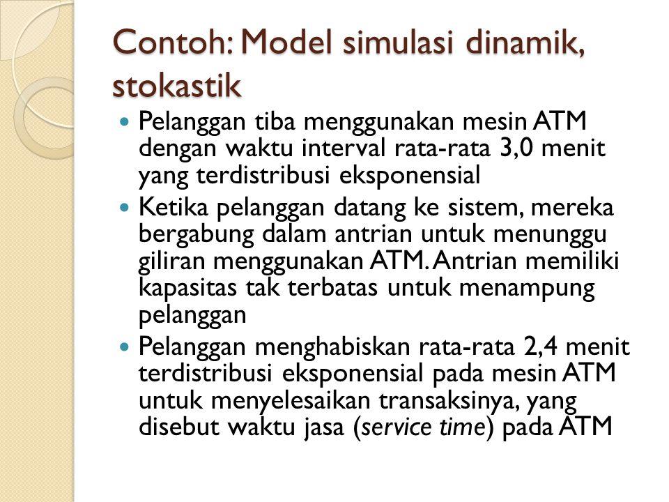 Pelanggan tiba menggunakan mesin ATM dengan waktu interval rata-rata 3,0 menit yang terdistribusi eksponensial Ketika pelanggan datang ke sistem, mere