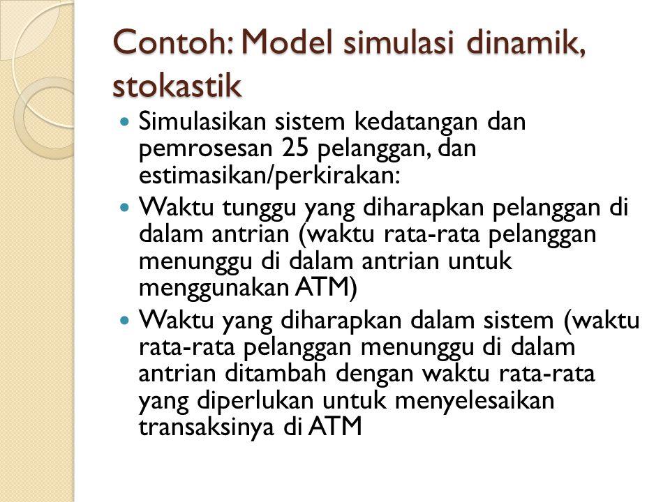 Contoh: Model simulasi dinamik, stokastik Simulasikan sistem kedatangan dan pemrosesan 25 pelanggan, dan estimasikan/perkirakan: Waktu tunggu yang dih
