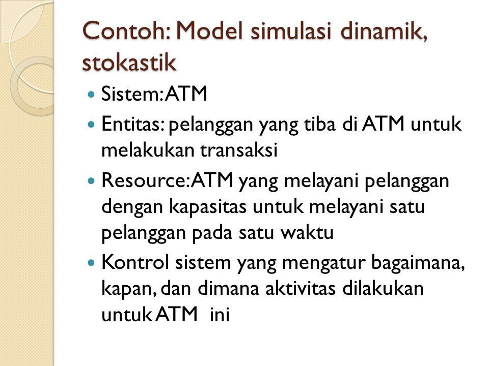 Contoh: Model simulasi dinamik, stokastik Sistem: ATM Entitas: pelanggan yang tiba di ATM untuk melakukan transaksi Resource: ATM yang melayani pelang