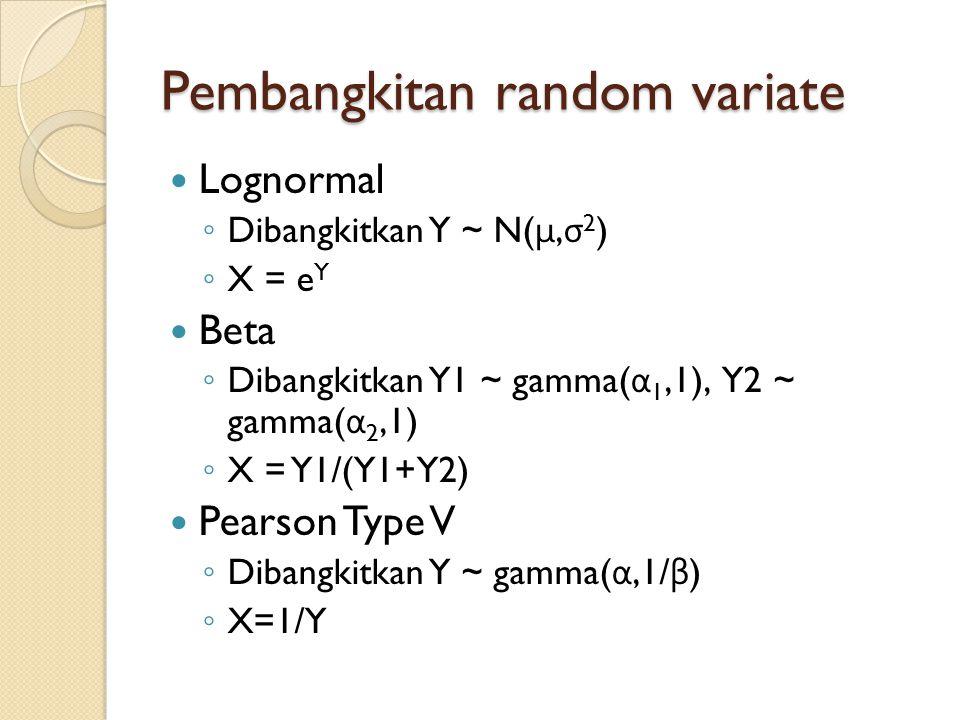 Pembangkitan random variate Lognormal ◦ Dibangkitkan Y ~ N( μ, σ 2 ) ◦ X = e Y Beta ◦ Dibangkitkan Y1 ~ gamma( α 1,1), Y2 ~ gamma( α 2,1) ◦ X = Y1/(Y1