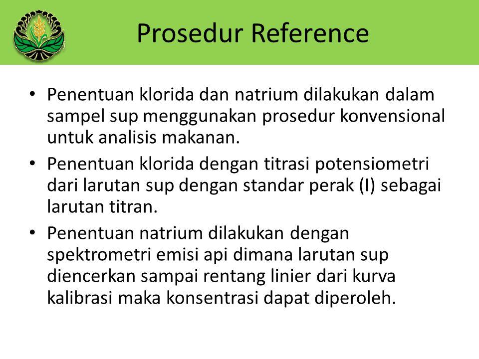 Penentuan klorida dan natrium dilakukan dalam sampel sup menggunakan prosedur konvensional untuk analisis makanan.