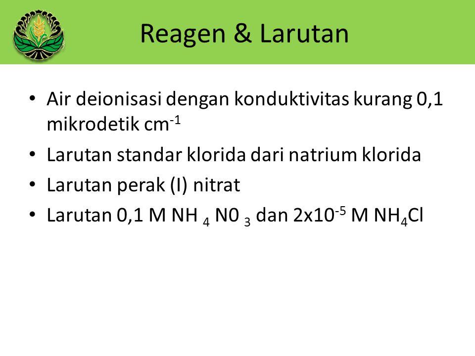 Air deionisasi dengan konduktivitas kurang 0,1 mikrodetik cm -1 Larutan standar klorida dari natrium klorida Larutan perak (I) nitrat Larutan 0,1 M NH 4 N0 3 dan 2x10 -5 M NH 4 Cl Reagen & Larutan