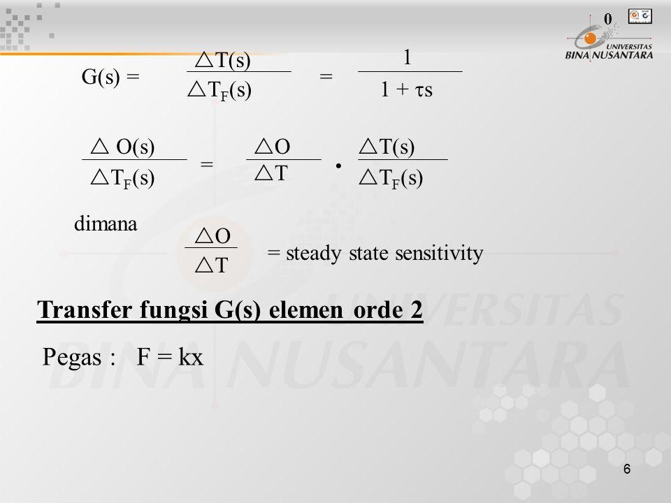 6 G(s) =  T(s)  T F (s) = 1 1 +  s =.