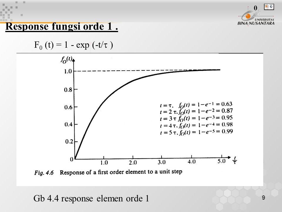 9 Response fungsi orde 1. F 0 (t) = 1 - exp (-t/  ) Gb 4.4 response elemen orde 1 0