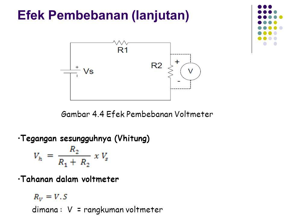 Efek Pembebanan (lanjutan) Gambar 4.4 Efek Pembebanan Voltmeter Tegangan sesungguhnya (Vhitung) Tahanan dalam voltmeter dimana : V = rangkuman voltmet