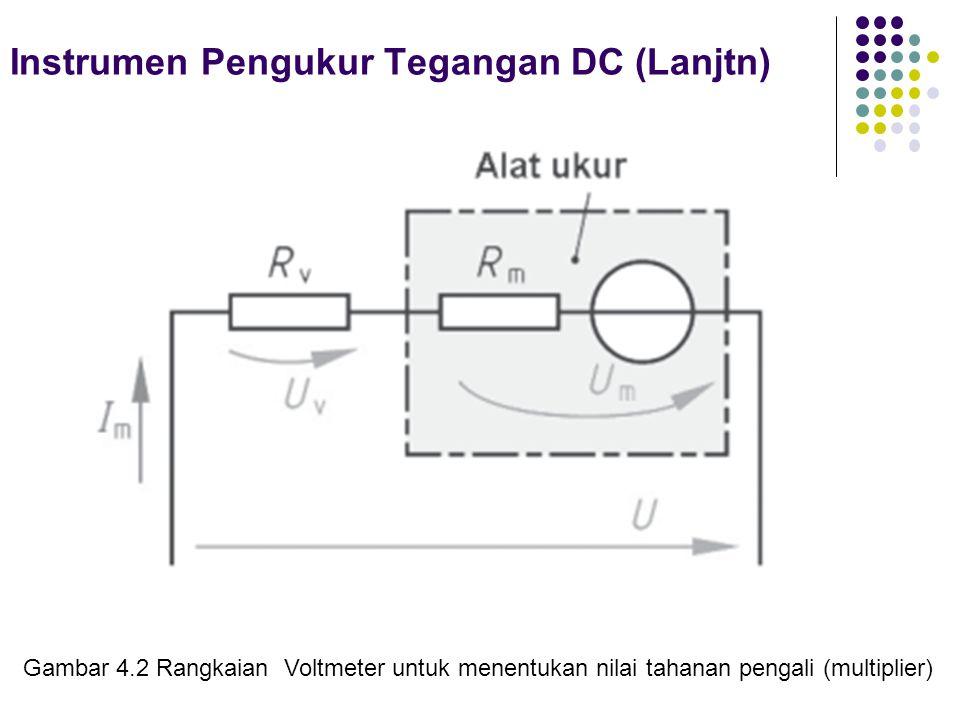 Instrumen Pengukur Tegangan DC (lanjutan) Dari rangkaian voltmeter pada Gambar 4.2 didapat persamaan: dimana: R V = Tahanan seri meter R m = Tahanan dalam meter U = Tegangan U m = Tegangan meter I m = Arus meter