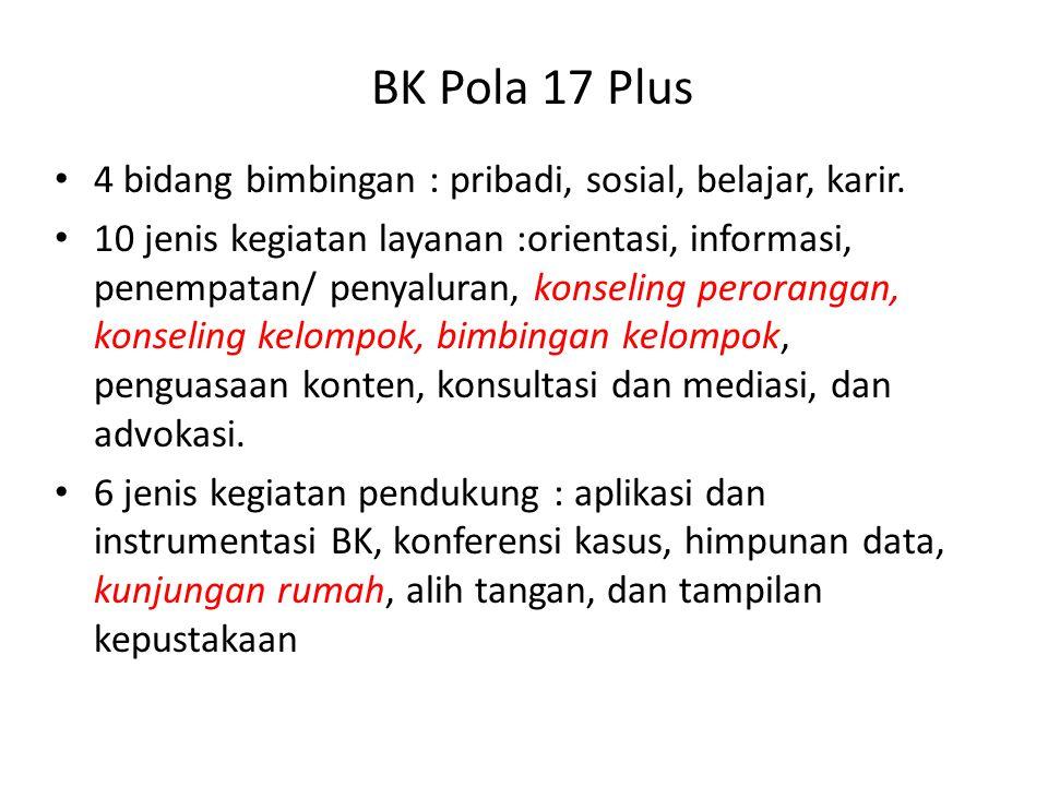 BK Pola 17 Plus 4 bidang bimbingan : pribadi, sosial, belajar, karir. 10 jenis kegiatan layanan :orientasi, informasi, penempatan/ penyaluran, konseli