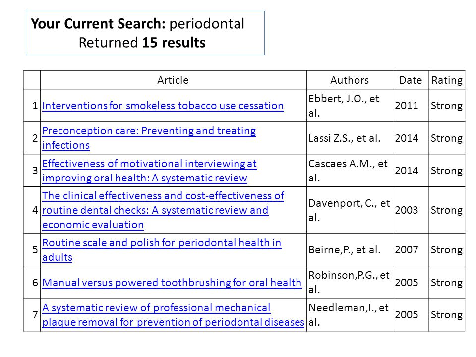 ArticleAuthorsDateRating 1Interventions for smokeless tobacco use cessation Ebbert, J.O., et al.