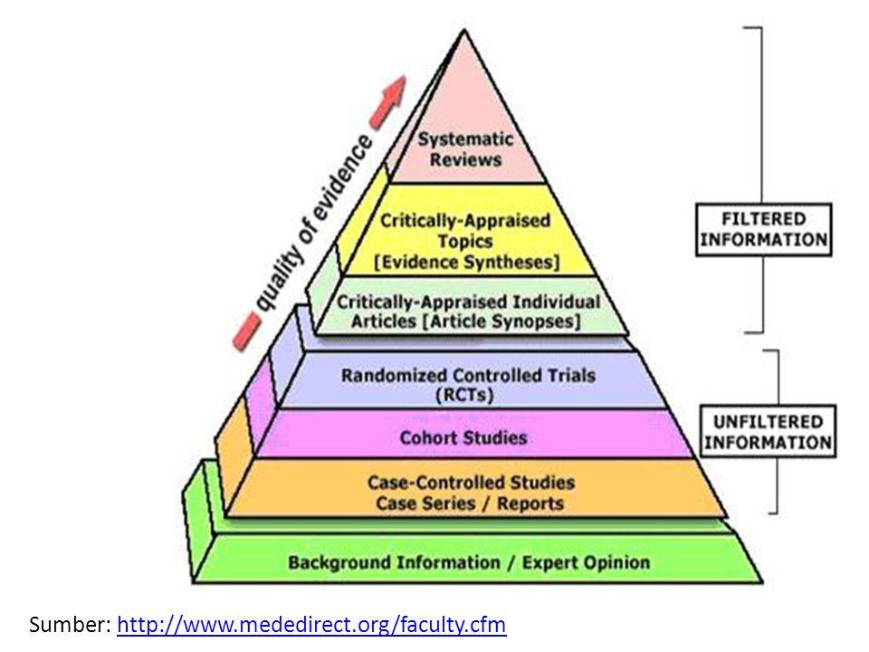 Sumber: http://www.mededirect.org/faculty.cfmhttp://www.mededirect.org/faculty.cfm