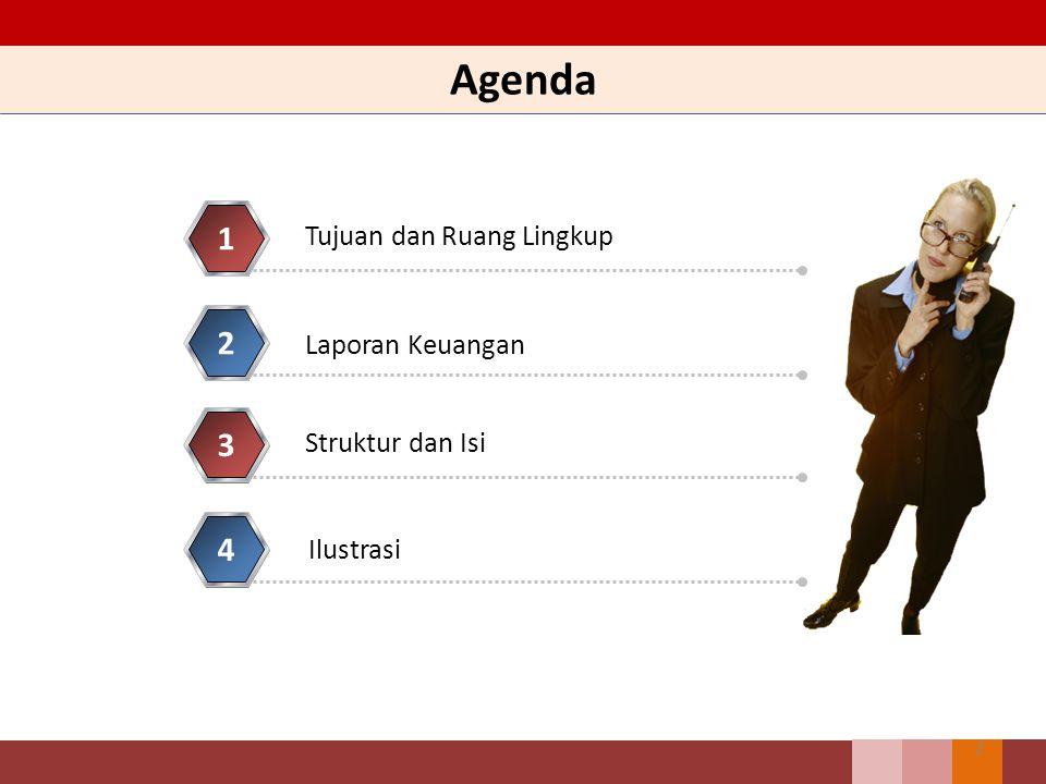 Agenda 2 Struktur dan Isi 1 Ilustrasi 2 3 4 Laporan Keuangan Tujuan dan Ruang Lingkup