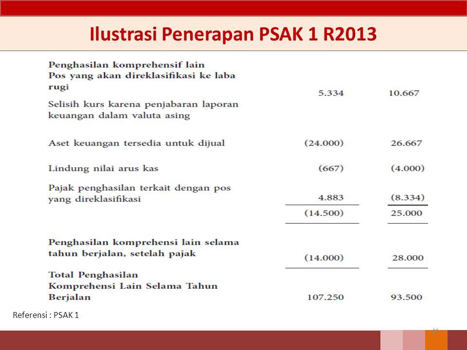 Ilustrasi Penerapan PSAK 1 R2013 41 Referensi : PSAK 1