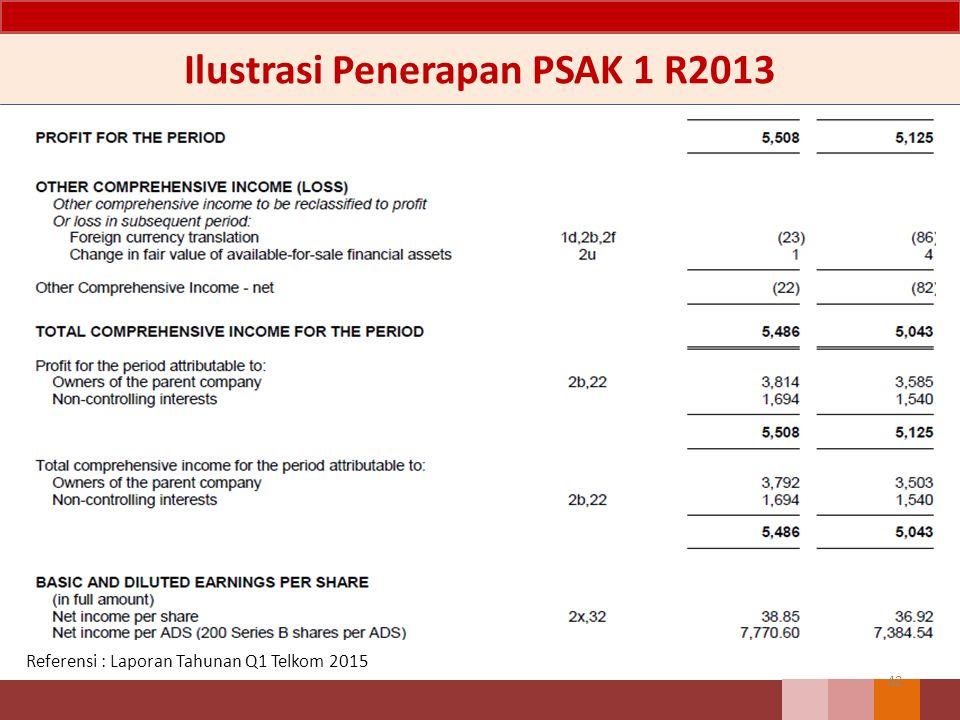 Ilustrasi Penerapan PSAK 1 R2013 42 Referensi : Laporan Tahunan Q1 Telkom 2015