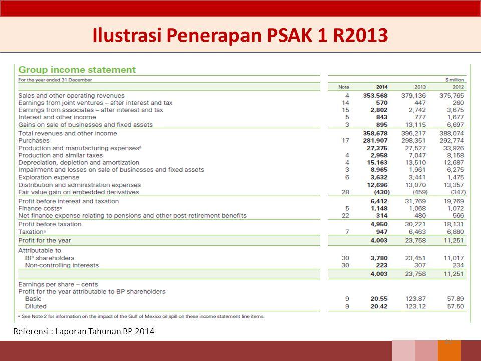 Ilustrasi Penerapan PSAK 1 R2013 43 Referensi : Laporan Tahunan BP 2014