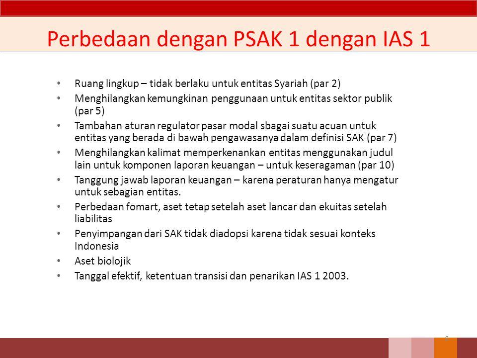 Perbedaan dengan PSAK 1 dengan IAS 1 Ruang lingkup – tidak berlaku untuk entitas Syariah (par 2) Menghilangkan kemungkinan penggunaan untuk entitas sektor publik (par 5) Tambahan aturan regulator pasar modal sbagai suatu acuan untuk entitas yang berada di bawah pengawasanya dalam definisi SAK (par 7) Menghilangkan kalimat memperkenankan entitas menggunakan judul lain untuk komponen laporan keuangan – untuk keseragaman (par 10) Tanggung jawab laporan keuangan – karena peraturan hanya mengatur untuk sebagian entitas.