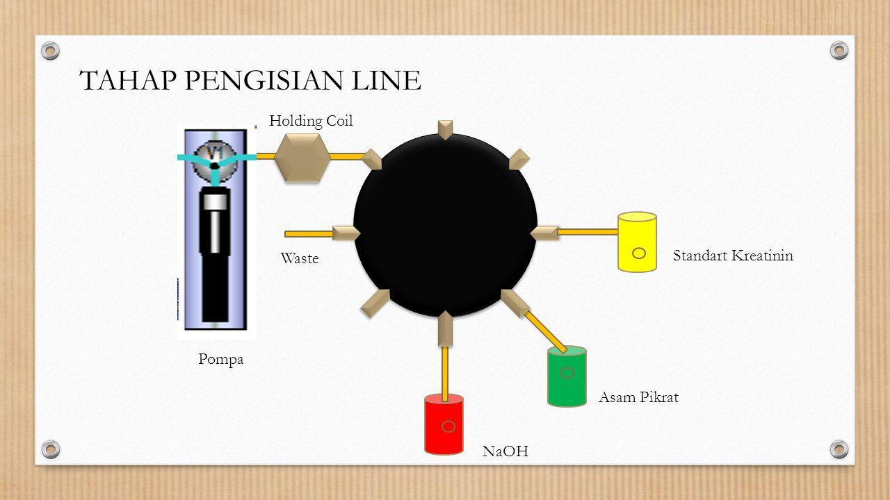 Standart Kreatinin Asam Pikrat NaOH Holding Coil Waste Pompa TAHAP PENGISIAN LINE