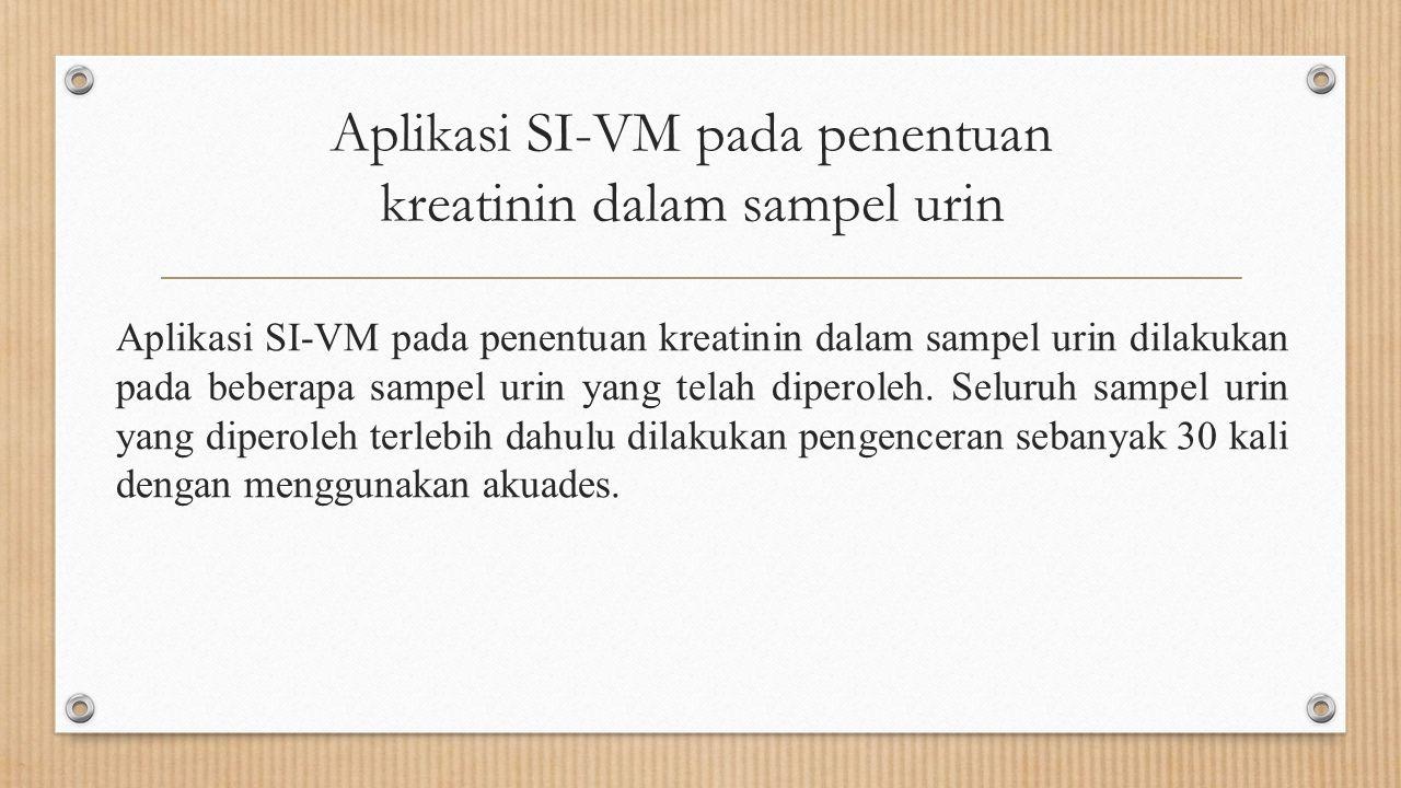 Aplikasi SI-VM pada penentuan kreatinin dalam sampel urin Aplikasi SI-VM pada penentuan kreatinin dalam sampel urin dilakukan pada beberapa sampel uri
