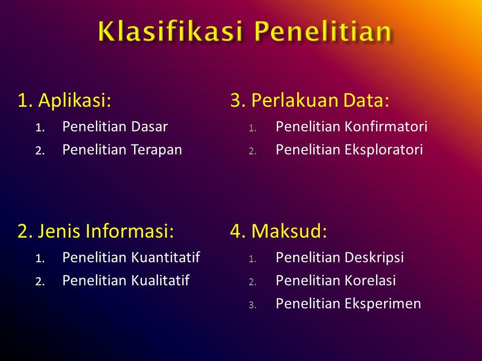 1. Aplikasi: 1. Penelitian Dasar 2. Penelitian Terapan 2. Jenis Informasi: 1. Penelitian Kuantitatif 2. Penelitian Kualitatif 3. Perlakuan Data: 1. Pe