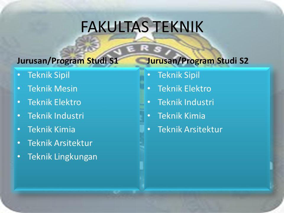 FAKULTAS TEKNIK Jurusan/Program Studi S1 Teknik Sipil Teknik Mesin Teknik Elektro Teknik Industri Teknik Kimia Teknik Arsitektur Teknik Lingkungan Tek