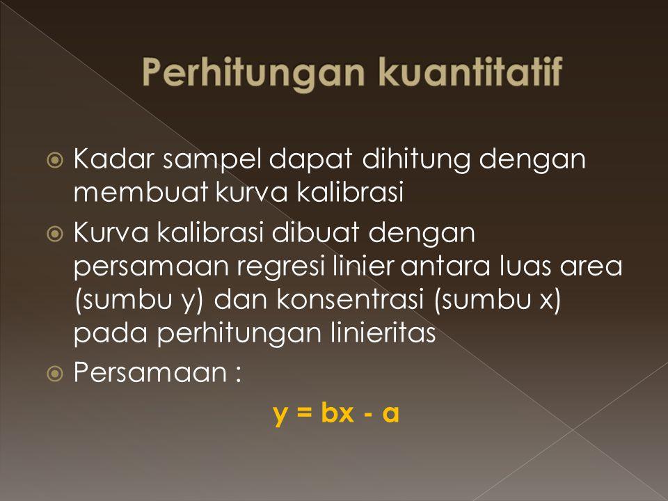  Kadar sampel dapat dihitung dengan membuat kurva kalibrasi  Kurva kalibrasi dibuat dengan persamaan regresi linier antara luas area (sumbu y) dan k