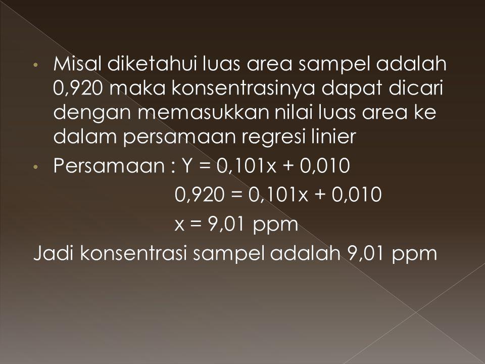 Misal diketahui luas area sampel adalah 0,920 maka konsentrasinya dapat dicari dengan memasukkan nilai luas area ke dalam persamaan regresi linier Per