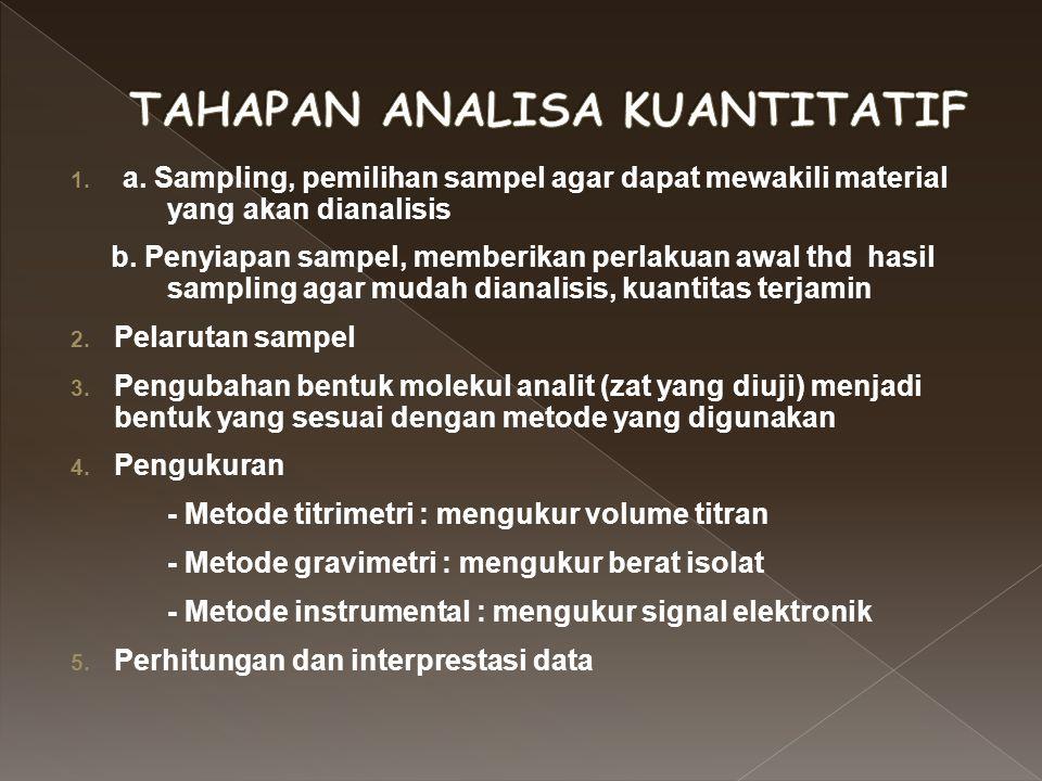 1. a. Sampling, pemilihan sampel agar dapat mewakili material yang akan dianalisis b. Penyiapan sampel, memberikan perlakuan awal thd hasil sampling a