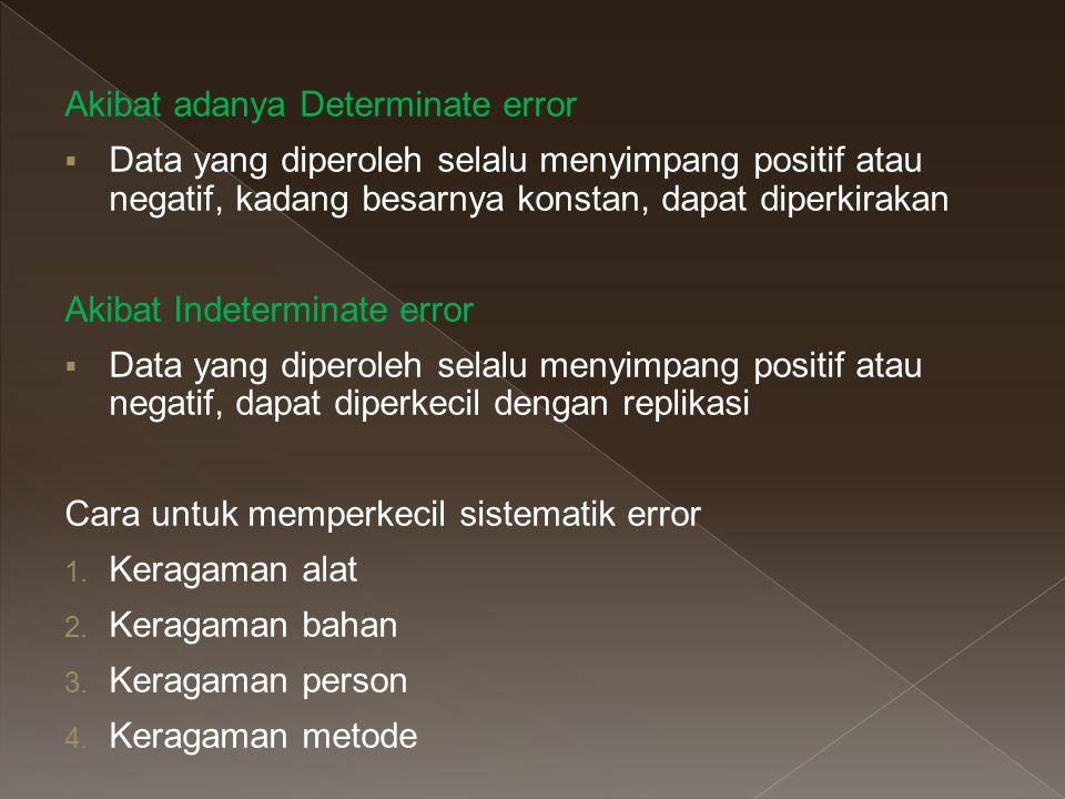 Akibat adanya Determinate error  Data yang diperoleh selalu menyimpang positif atau negatif, kadang besarnya konstan, dapat diperkirakan Akibat Indet