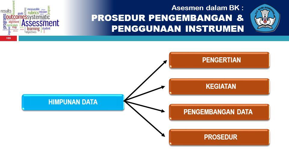 105 HIMPUNAN DATA Asesmen dalam BK : PROSEDUR PENGEMBANGAN & PENGGUNAAN INSTRUMEN PENGERTIANPENGEMBANGAN DATAKEGIATANPROSEDUR