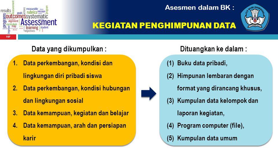 107 1.Data perkembangan, kondisi dan lingkungan diri pribadi siswa 2.Data perkembangan, kondisi hubungan dan lingkungan sosial 3.Data kemampuan, kegia