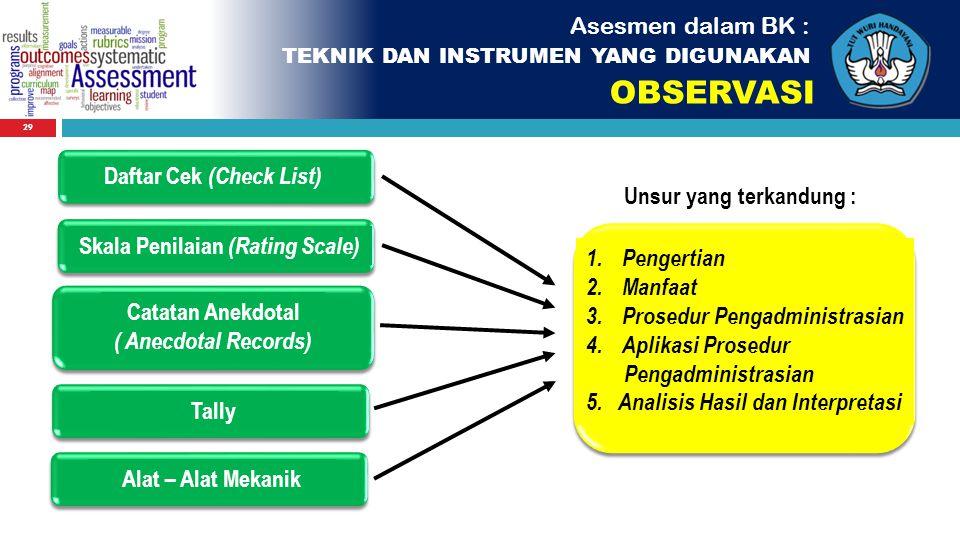 29 1.Pengertian 2.Manfaat 3.Prosedur Pengadministrasian 4.Aplikasi Prosedur Pengadministrasian 5. Analisis Hasil dan Interpretasi Unsur yang terkandun