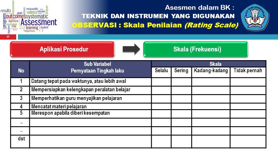 37 Aplikasi Prosedur Asesmen dalam BK : TEKNIK DAN INSTRUMEN YANG DIGUNAKAN OBSERVASI : Skala Penilaian (Rating Scale) No Sub Variabel Pernyataan Ting
