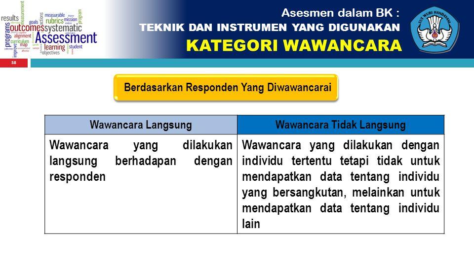 58 Asesmen dalam BK : TEKNIK DAN INSTRUMEN YANG DIGUNAKAN KATEGORI WAWANCARA Berdasarkan Responden Yang Diwawancarai Wawancara LangsungWawancara Tidak
