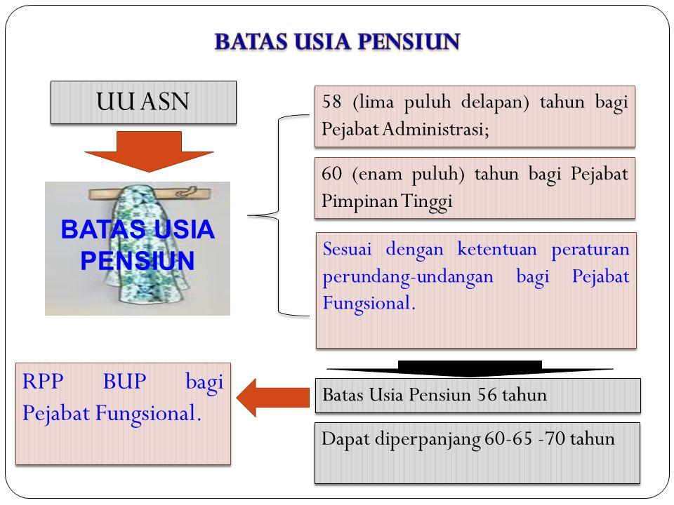 58 (lima puluh delapan) tahun bagi Pejabat Administrasi; 60 (enam puluh) tahun bagi Pejabat Pimpinan Tinggi Sesuai dengan ketentuan peraturan perundan