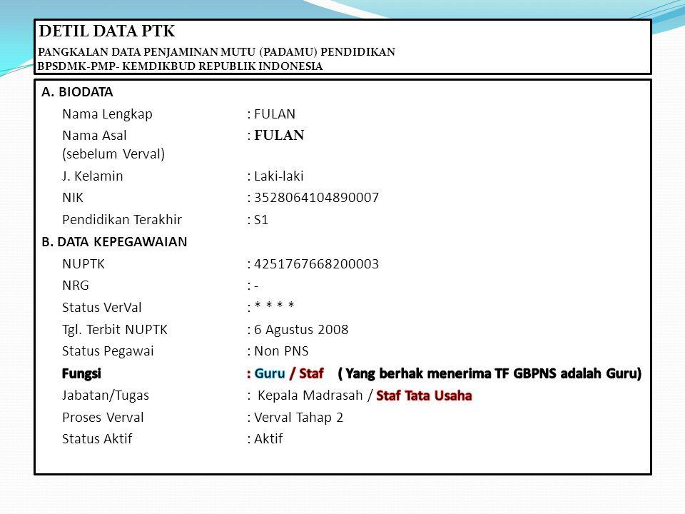 DETIL DATA PTK PANGKALAN DATA PENJAMINAN MUTU (PADAMU) PENDIDIKAN BPSDMK-PMP- KEMDIKBUD REPUBLIK INDONESIA