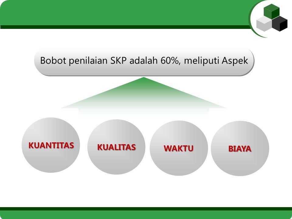 KUALITAS WAKTU KUANTITAS Bobot penilaian SKP adalah 60%, meliputi Aspek BIAYA