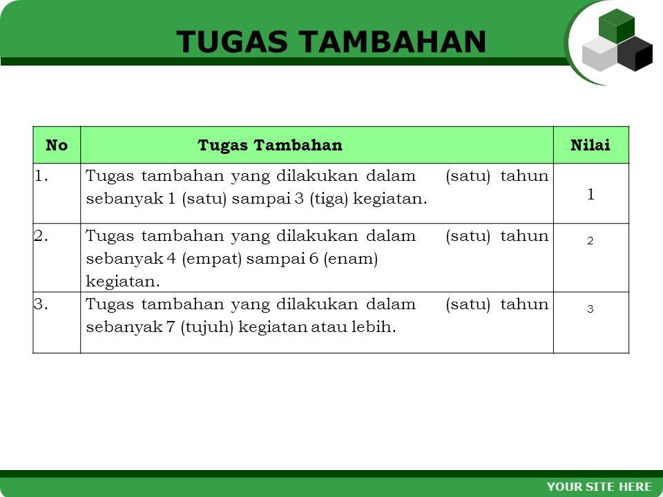 TUGAS TAMBAHAN NoTugas TambahanNilai 1. Tugas tambahan yang dilakukan dalam sebanyak 1 (satu) sampai 3 (tiga) kegiatan. (satu)tahun 1 2. Tugas tambaha